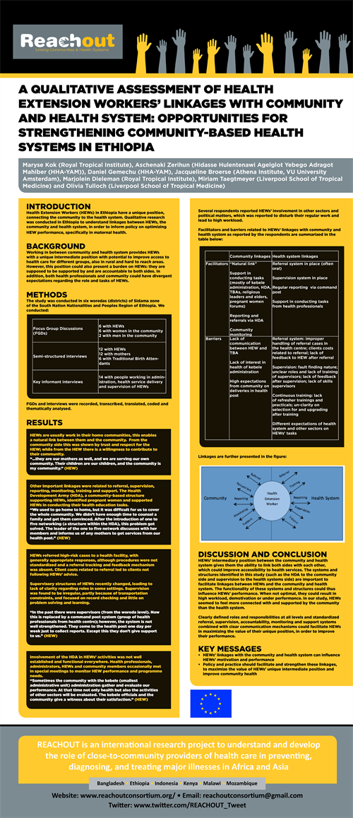 Health extension worker poster